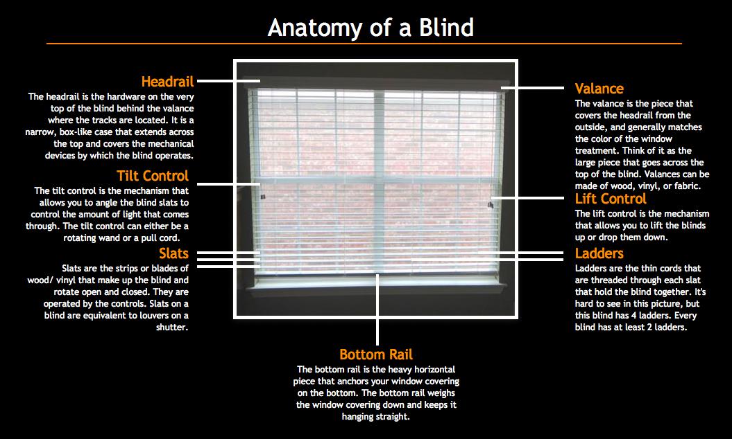 Shutter Repair Blind Repair Shade Repair 818 850 1625